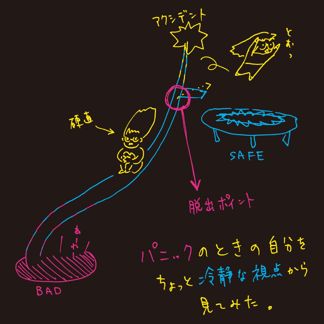 tsushin_panic_sense
